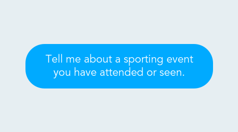 Mind Map: Tell me about a sporting event you have attended or seen.