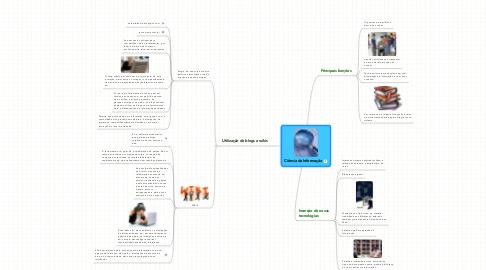 Mind Map: Ciência da Informação