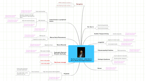 Mind Map: the face of a patient – what does it tell us about neurological diseases?