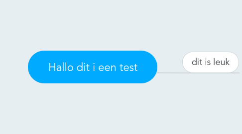 Mind Map: Hallo dit i een test