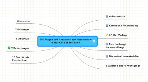 Mind Map: 100 Fragen und Antworten zum Fernstudium ISBN: 978-3-88264-506-4