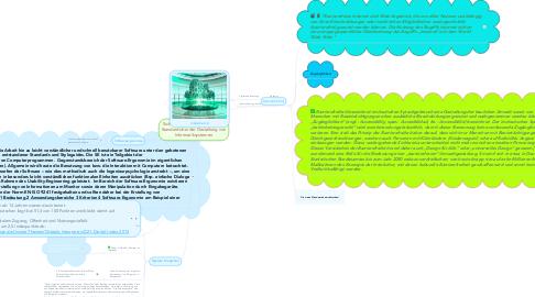 Mind Map: Sicherung ethischer und sozialer Standards bei der Gestaltung von Informatiksystemen