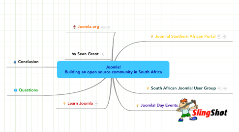 Mind Map: Joomla! Building an open source community in South Africa