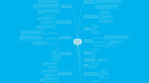 Mind Map: Australian Curriculum: Technologies