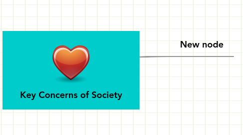 Mind Map: Key Concerns of Society