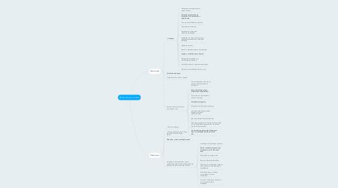 Mind Map: Entrevista com usuário