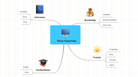 Mind Map: Otmar Pusterhofer