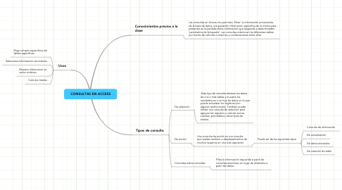 Mind Map: CONSULTAS EN ACCESS