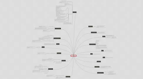 Mind Map: Immunforsvaret