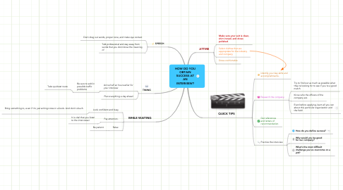 Mind Map: HOW DO YOU OBTAIN SUCCESS AT AN INTERVIEW?