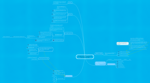 Mind Map: Configuring the Controller and Cisco WCS for QoS