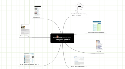 Mind Map: Curated News Summaries and Lists of Links