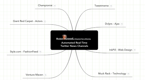Mind Map: Automated Real-Time Twitter News Channels