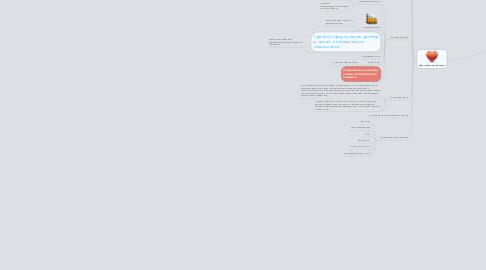 Mind Map: воркшоп & геймификация Зеленого Каркаса
