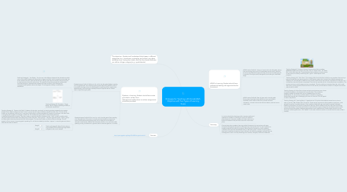 Mind Map: Strategies for Teaching a 4th Grade Math  Objective with Two Types of Learning Styles