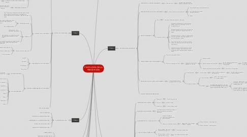 Mind Map: PSICOLOGÍA DE LA PERCEPCIÓN