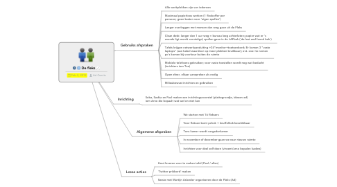 Mind Map: De fleks