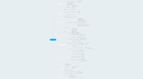 Mind Map: レスポンス(1)
