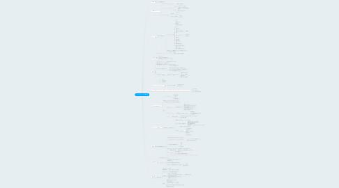 Mind Map: レスポンス(2)行動心理