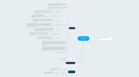 Mind Map: Redes/Banco de Dados