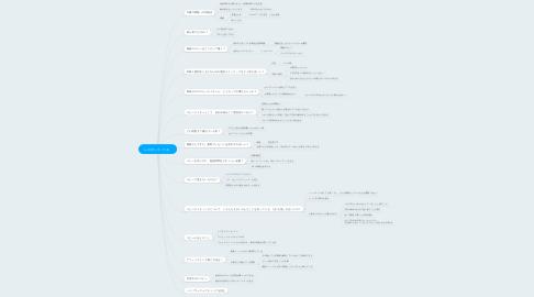 Mind Map: レスポンス(1-3)