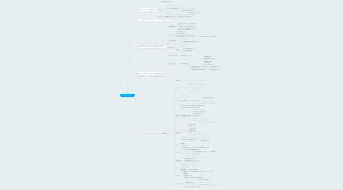 Mind Map: レスポンス(3-1)