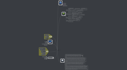 Mind Map: The Outsiders
