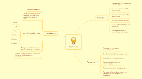 Mind Map: Tech Tools!