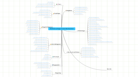 Mind Map: Skönlitteratur på bloggar och andra ställen-följ med oss!