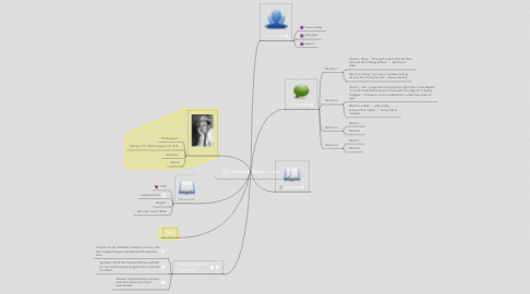 Mind Map: Old Yeller by Nathan Lovell
