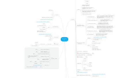 Mind Map: Fasadrnd.ru 16 000 р.