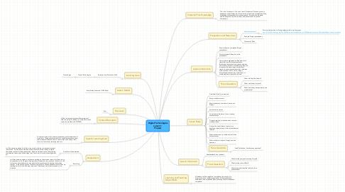 Mind Map: Digital Technologies Lesson 1 Projeqt
