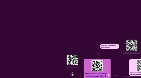 Mind Map: Мастерская QR-коды в образовании. Шаг 2