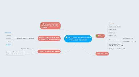 Mind Map: Создание электронного учебного пособия