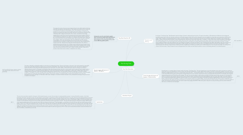 Mind Map: The Giving Tree