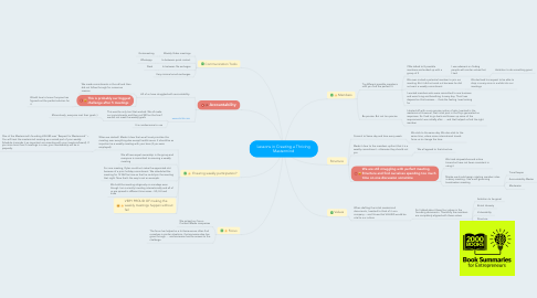 Mind Map: Lessons in Creating a Thriving Mastermind
