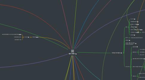 Mind Map: 정책