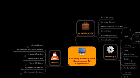 Mind Map: E-Learning Werkzeuge und Dienste an der TU Bergakademie