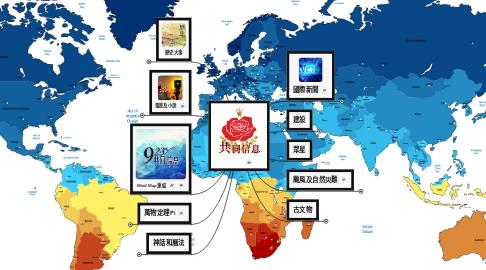 Mind Map: 共同信息