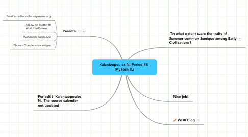 Mind Map: Kalantzopoulos N, Period #8_ MyTech IQ