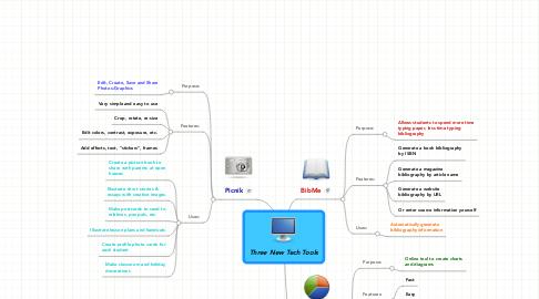 Mind Map: Three New Tech Tools