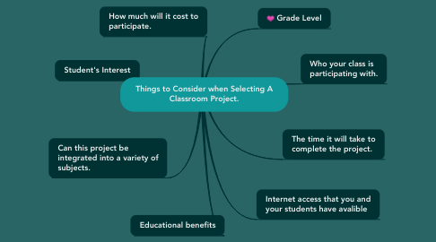 Mind Map: Things to Consider when Selecting A Classroom Project.