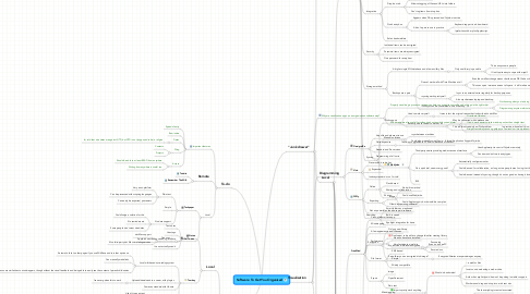 Mind Map: Software To Get You Organised