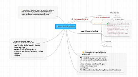 Mind Map: Diseño de videojuegos