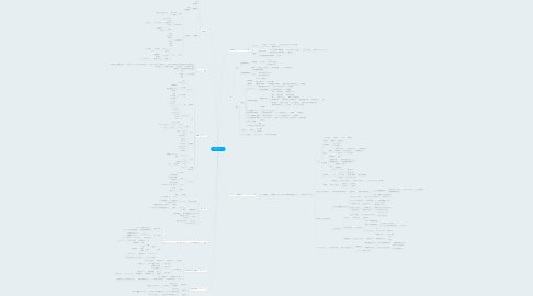 Mind Map: 三島かずとし