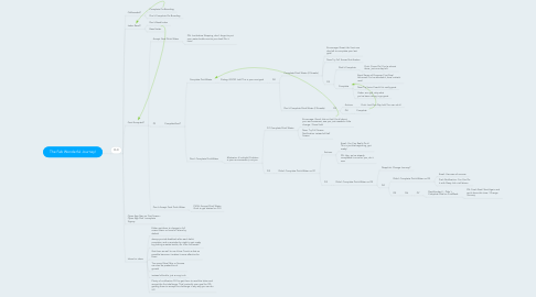 Mind Map: The Fab Wonderful Journey!