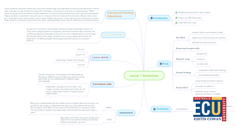 Mind Map: Lesson 1 Breakdown