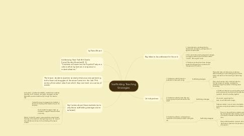 Mind Map: Scaffolding Teaching Strategies
