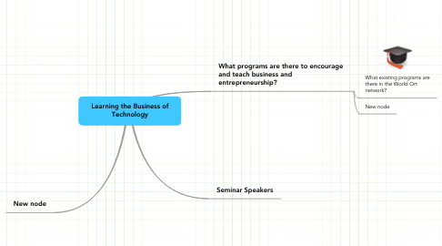 Mind Map: Learning the Business of Technology