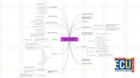 Mind Map: Lesson one - Importing and editing practice iMovie